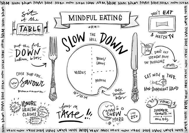 mindful eating cos'è